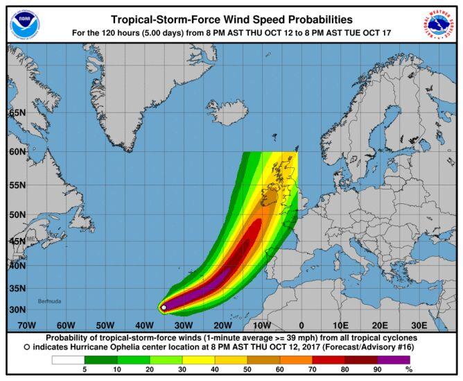 Prędkość wiatru w huraganie Ophelia