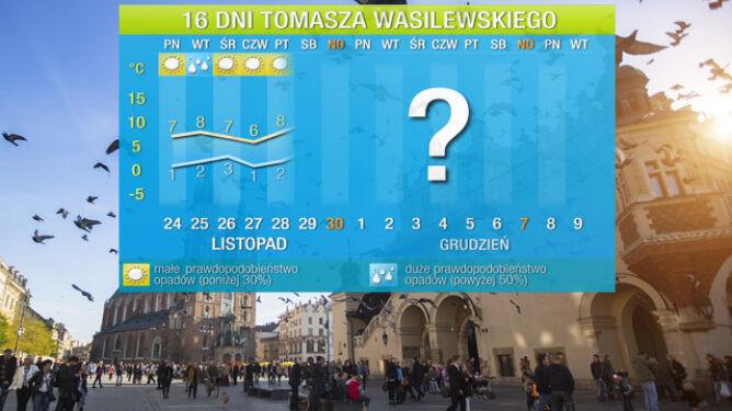 Prognoza na 16 dni: zima zawraca na wschód, będzie nawet 10 stopni